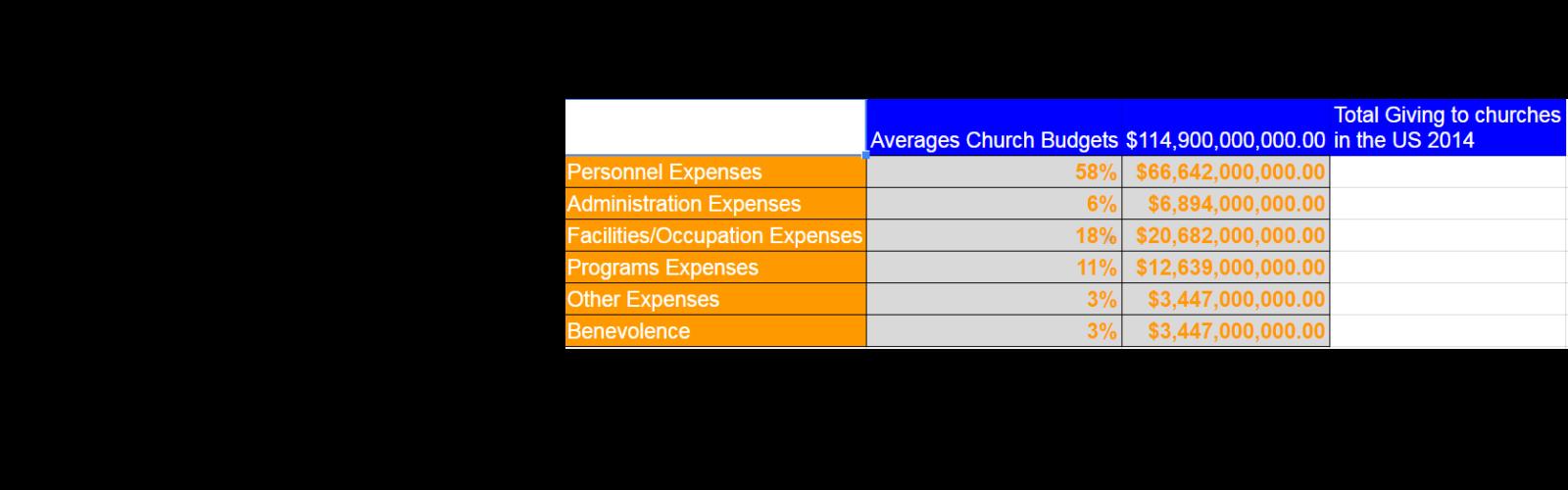 ChurchSurvey-1600x500BLK